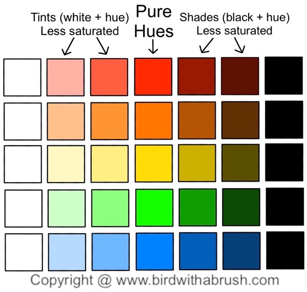 Hue tint tone