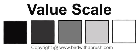 Value scale bw